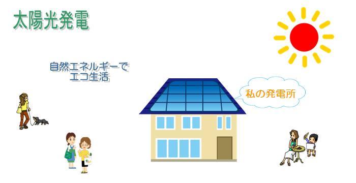 太陽光発電のTOP