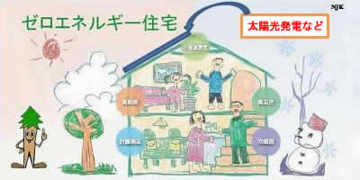 『ゼロエネルギー住宅』のイメージ